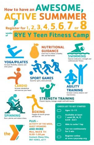 teen-fitness-infograph